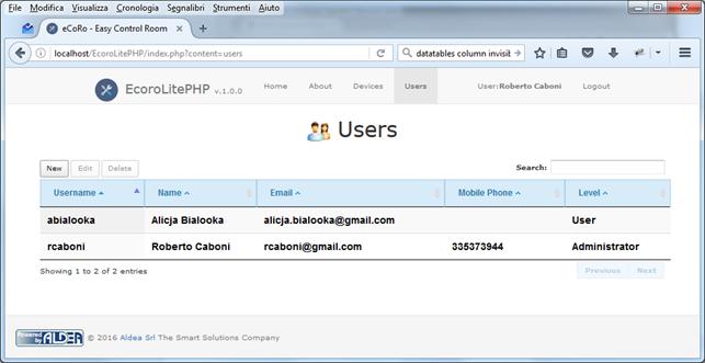 ecoro_users